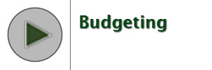 Financial Aid - Budgeting